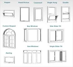 Best Types Of House Windows Design Different Types Of Windows