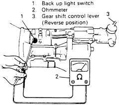 repair guides manual transmission reverse light switch 2 the transmission shifter in reverse check for continuity across the switch s 2 wiring terminals