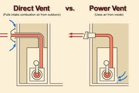 underfloor heating wiring diagram controls images underfloor home heating boiler system diagram on wiring in floor heat