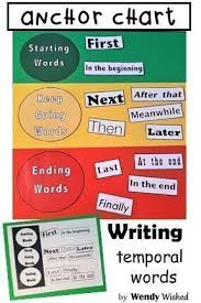 Common Core Standards Anchor Charts Writing Temporal Words Word Wall Bulletin Board Common Core
