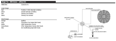 spal fans wiring diagram spal fan wiring diagram due to spal 10 wiring diagram spal fans 10 automotive wiring diagrams