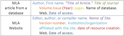 Mla Website Citation Website Citations Magdalene Project Org