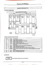 renault clio engine bay fuse box diagram wiring diagram features renault clio engine bay fuse box diagram wiring diagram rows renault clio engine bay fuse box diagram renault clio engine bay fuse box diagram