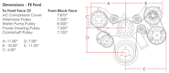 billet specialties tru trac ford fe front engine kit serpentine you can view and the complete assembly instruction booklet here