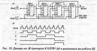Большой Каталог Рефератов Реферат Интегральная микросхема  1 3 14 jpg