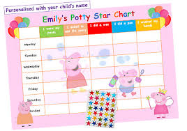 Toilet Chart For Toddlers Dinosaur Potty And Toilet Training Sticker Reward Chart For