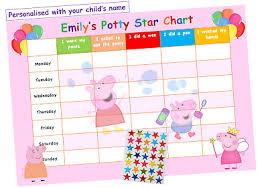 Dinosaur Potty And Toilet Training Sticker Reward Chart For