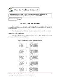 Sewing Measurement Conversion Chart Fabric Yardage Conversion Chart Achievelive Co