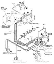 Car engine vacuum diagrams dodge stratus l fi dohc cyl repair guides fig c be