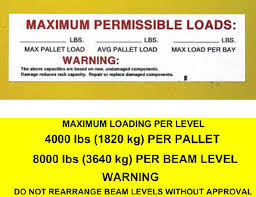 The Importance Of Pallet Racking Capacity Labels