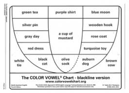 39 Disclosed Vowels And Diphthongs Chart