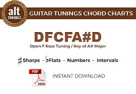 D Major Guitar Chord Chart Guitar Tunings Chord Charts Dfcfa D