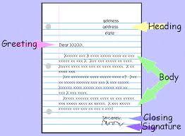 Friendly Letter Format Friendly Letter Format Clever Hippo