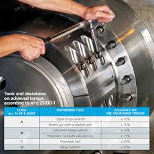 Superbolt Torque Chart How To Determine A Suitable Tightening Torque Nord Lock Group