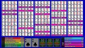 Free Video Poker Strategy Charts Single Vs Multi Hand Video Poker