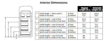 15 Passenger Van Dimensions Interior Ford Transit 15