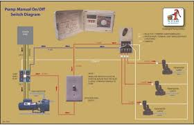 sprinkler pump start relay wiring diagram wiring diagram features