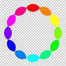 Color Wheel Rgb Color Model Color Chart Web Colors Png