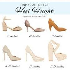 The Perfect Heel Height For Any Occasion Heels Shoes Fashion