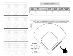Baseball Spray Chart Template Printable Spray Chart Baseball Www Bedowntowndaytona Com