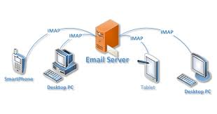 how imap works what is imap and how can it help me manage my email ask leo