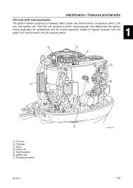 further  likewise 115 Yamaha Wiring Harness   Wiring Diagram • additionally Yamaha 9 9 Outboard Wiring Diagram Pdf   altaoakridge in addition Yamaha 9 9 Outboard Wiring Diagram Pdf   altaoakridge further Great Suzuki Df140 Tach Wiring Diagram Yamaha Outboard Harness furthermore Dorable Yamaha Ignition Switch Wiring Diagram Sketch   Wiring besides Yamaha Outboard Wiring Diagram Awesome Yamaha Outboard Gauge Wiring likewise  as well  likewise . on 9 yamaha outboard ignition wiring diagram
