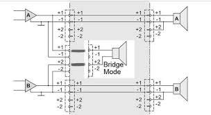 neutrik connector wiring diagram audio jack wiring, subwoofer 4 pole speakon wiring diagram at Speakon Connector Wiring Diagram