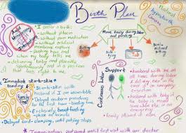 Birth Plan Images A Birth Plan Really Huffpost Life