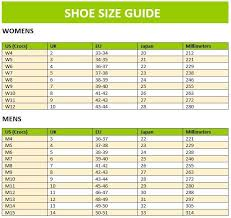 Crocs Size Guide The Outlet