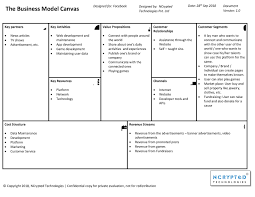 Facebook Business Model Facebook Business Model Analysis How Does Facebook Work