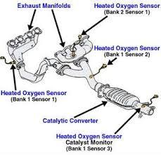 ford explorer hyundai 5 wire o2 sensor wiring diagram questions 4 wire o2 sensor wiring diagram at 2005 Explorer 02 Sensor Wiring Diagram