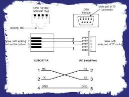 colin s astronomy pages wiring diagram originally posted to mike weasner s site by a jerzewski