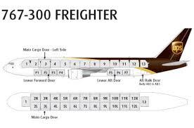Ups Air Cargo Aircraft