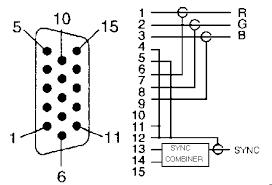 vga to workstation monitor faq vga to 4 bnc connector wiring