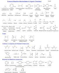 Chemistry 547 Information