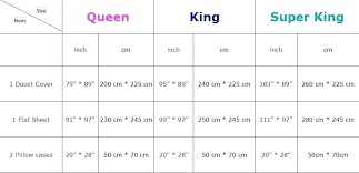 Sheet Measurement Chart Duvet Cover Size Chart Themojamoja Com