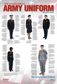 Army Service Uniform Regulations Army Asu Uniform Poster