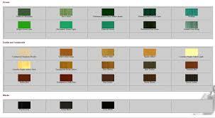 michael harding colour chart