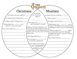Similarities Between Christianity And Judaism Venn Diagram Eastern Orthodox Church Vs Roman Catholic Church Venn Diagram