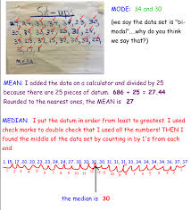 Mean Median Mode Anchor Chart Anchor Charts Examples Feb3 2015 Mean Median Mode