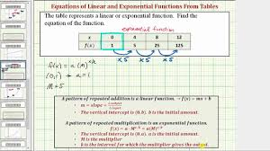 ex 1 determine if a table represents a linear or exponential function and find equation exp