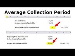 Sales Per Day Formula Average Collection Period Formula Examples Calculation