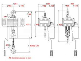 industrial plug wiring diagram industrial image 230v single phase plug 230v image about wiring diagram on industrial plug wiring diagram
