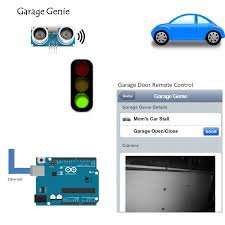 Garage Door Stop Light Garage Genie Parking Remote Control Projects To Try
