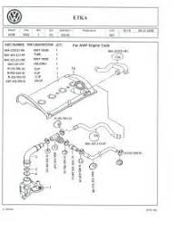 similiar volkswagen 1 8t diagram keywords engine w bpv or dv circled audiforums on vw golf 1 8t engine diagram