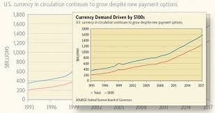 Cashless Society Not Here Yet According To Federal Reserve