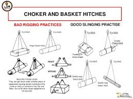 Rigging Choker Chart Operating Practices