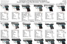 Mouse Guns Comparison Related Keywords Suggestions Mouse