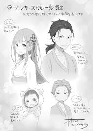 crunchyroll latest re zero light novel offers a look at what if character designs