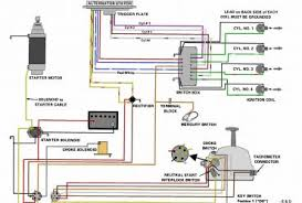 50 hp mercury outboard wiring diagram on 50 images free download Mercury Outboard Wiring Harness 50 hp mercury outboard wiring diagram 6 johnson 50 hp engine wiring diagram wiring diagram 1984 mercury 50 hp outboard mercury outboard wiring harness diagram